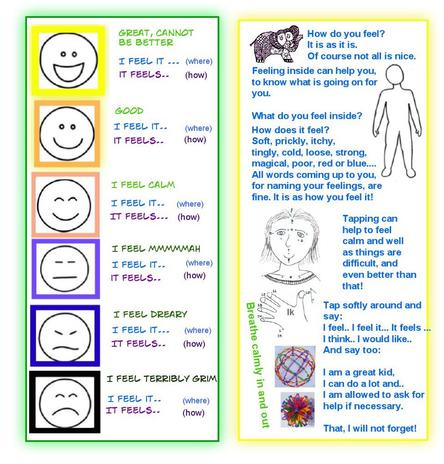 Energy EFT Schools Classroom Tapping Diagram - Jacqueline Besseling