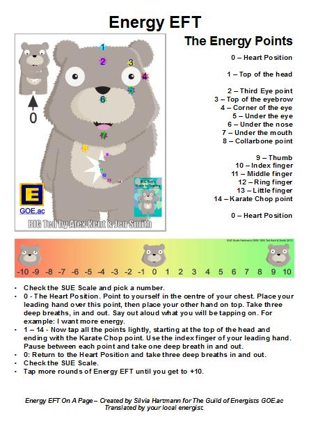 Energy EFT on a Page for Children