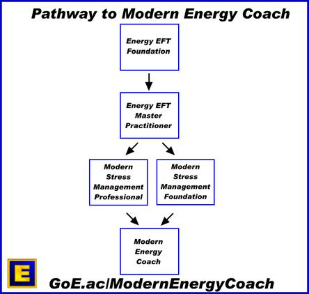 energy coach pre-requisites