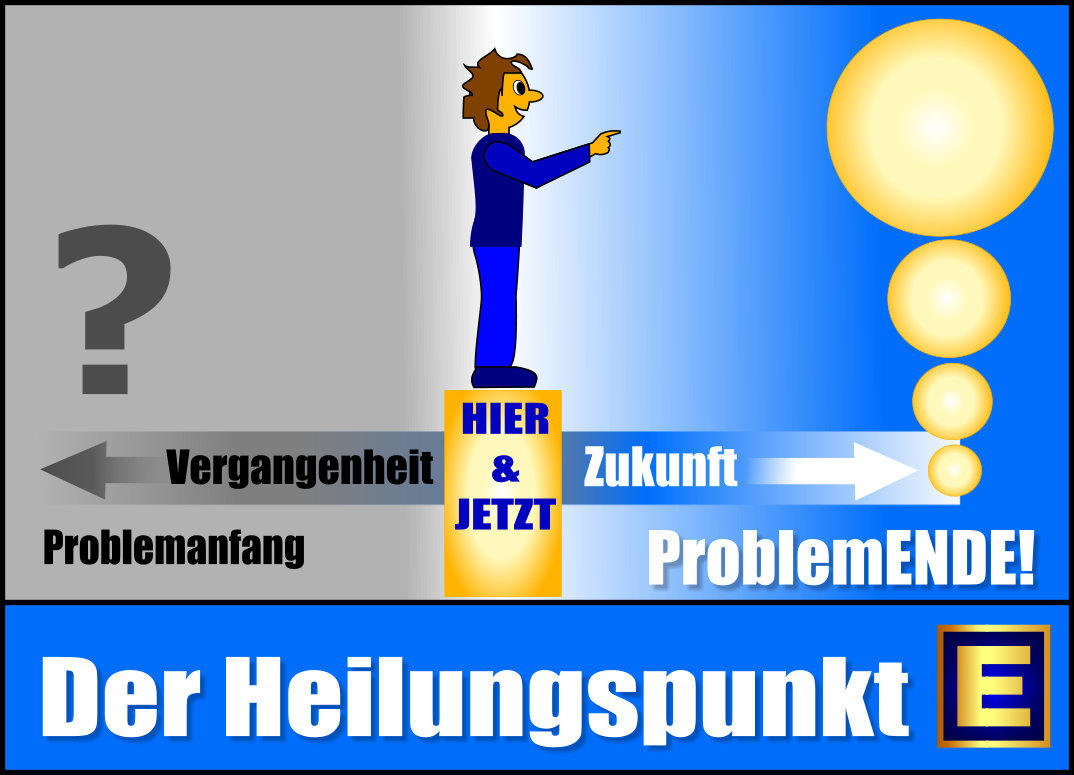 Der Heilungspunkt Illustrations